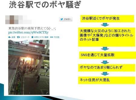 渋谷駅でのボヤ騒ぎ