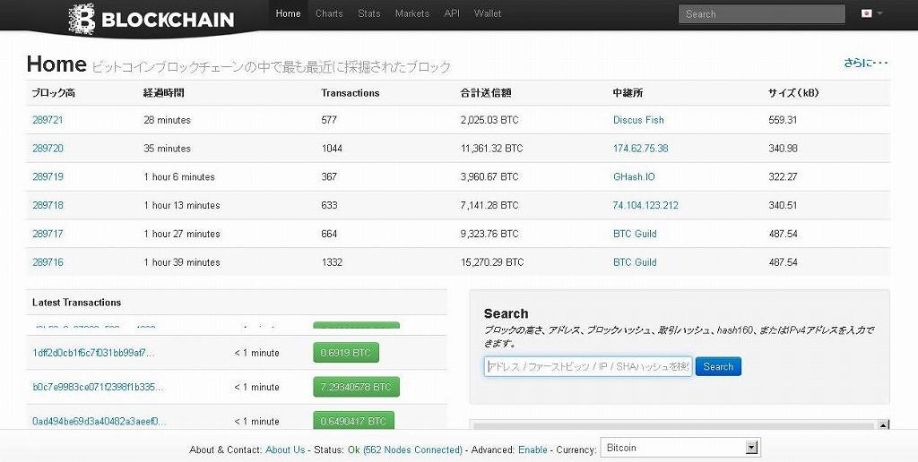 ビットコインのリアルタイムの取引などを伝えるサイト