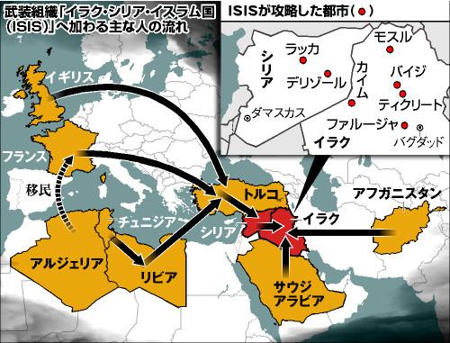 ISISへの主な人の流れ