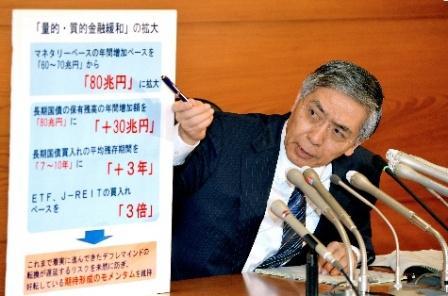 追加緩和について説明する黒田東彦・日銀総裁