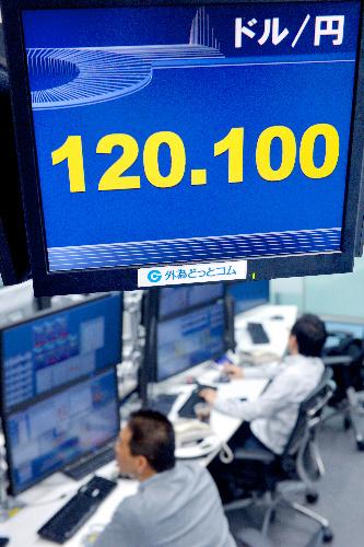 総選挙の公示後、円相場は1ドル120円を超える円安となった